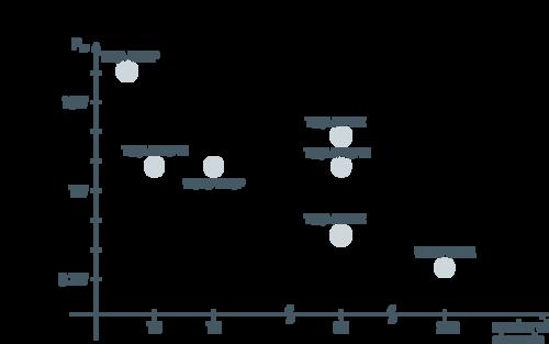 Diagramm HTOL 010819.png