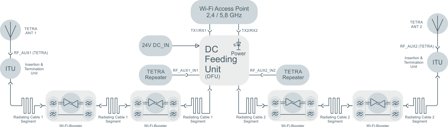 BD_WiFi Booster Setup Example.png